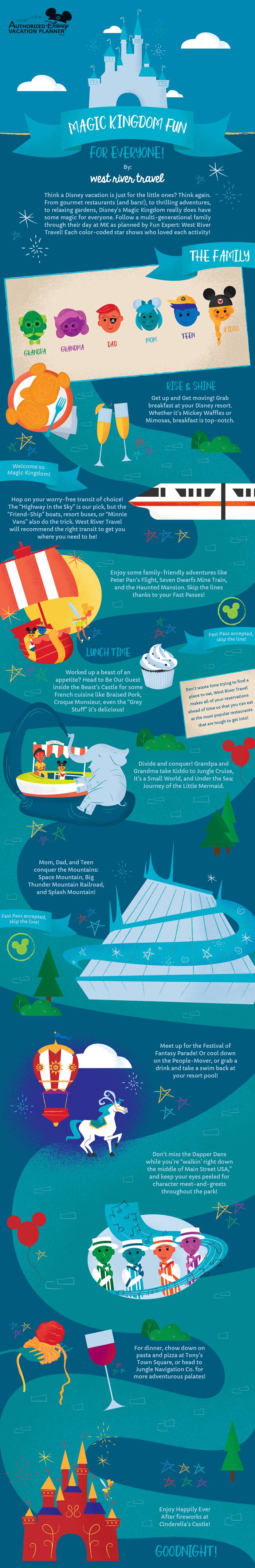 disney world illustrated infographic magic kingdom