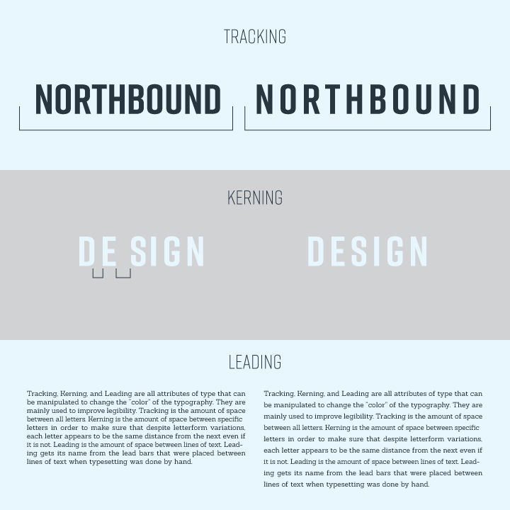 typography examples of tracking, kerning, and leading